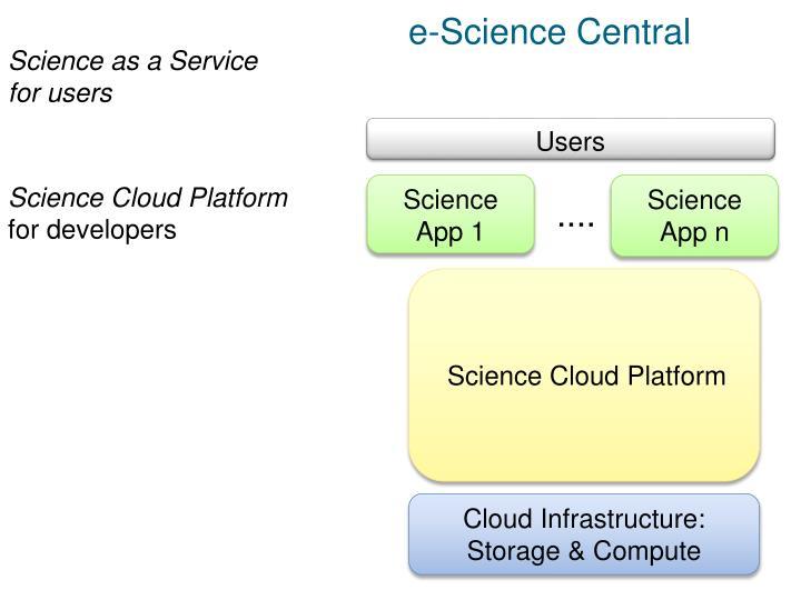 e-Science Central