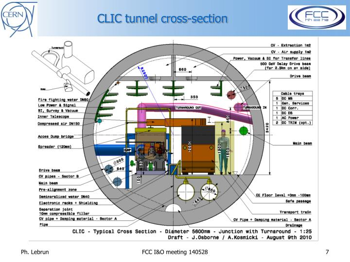 CLIC tunnel cross-section