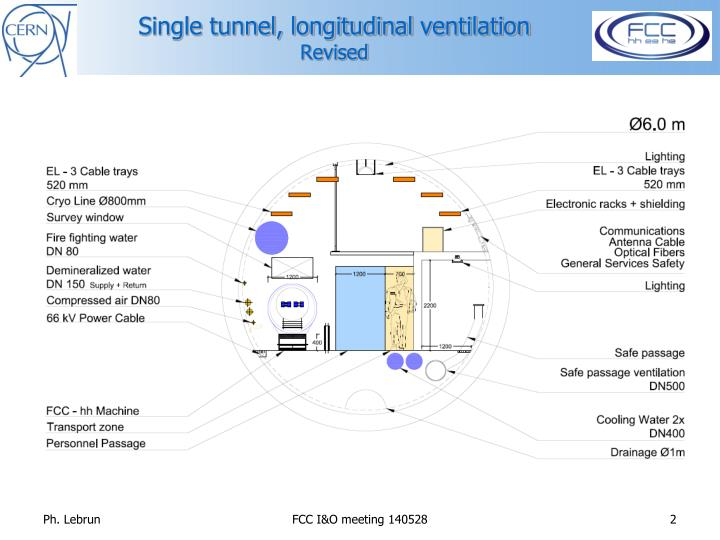 Single tunnel longitudinal ventilation revised