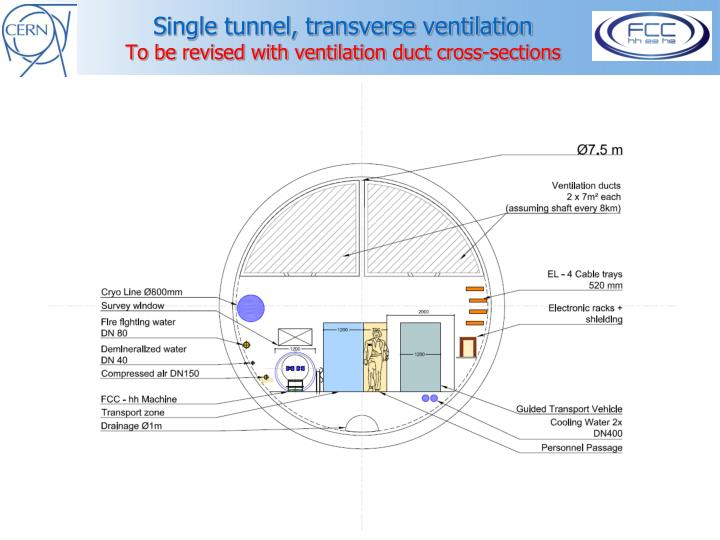 Single tunnel, transverse
