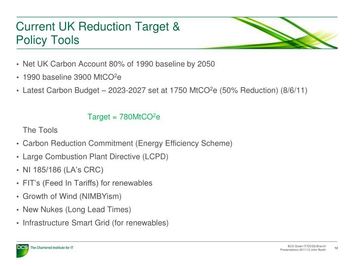 Current UK Reduction Target &