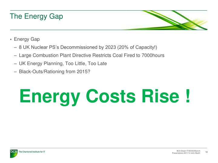 The Energy Gap