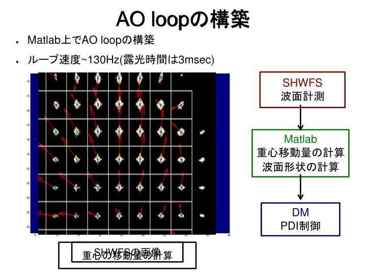 AO loop