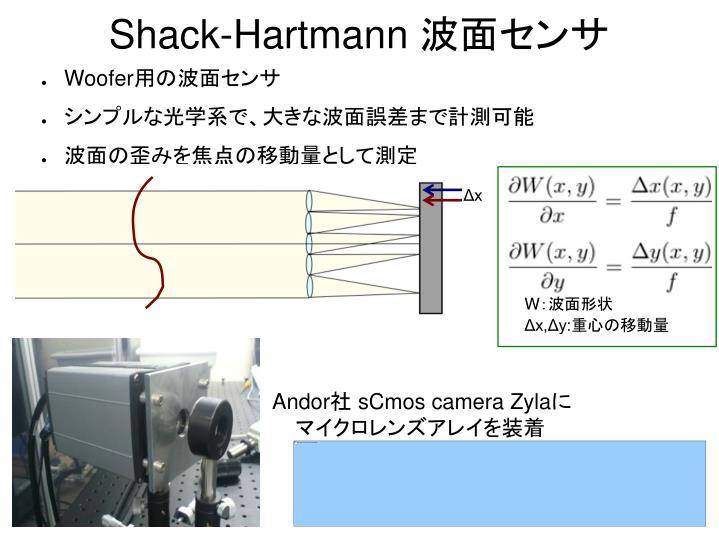 Shack-Hartmann 波面センサ