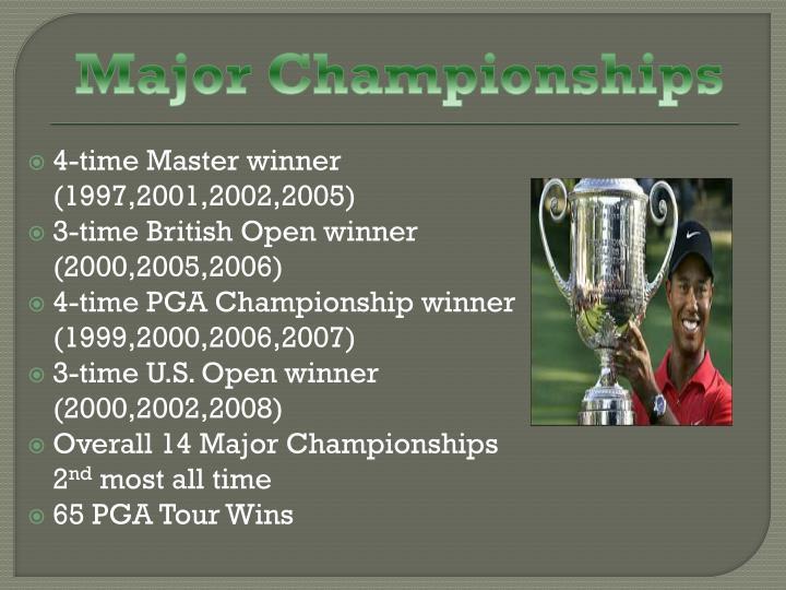 Major Championships