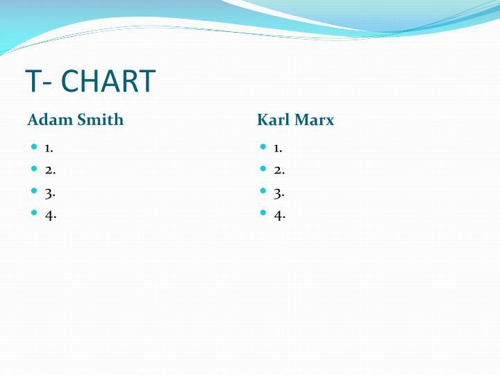T- CHART