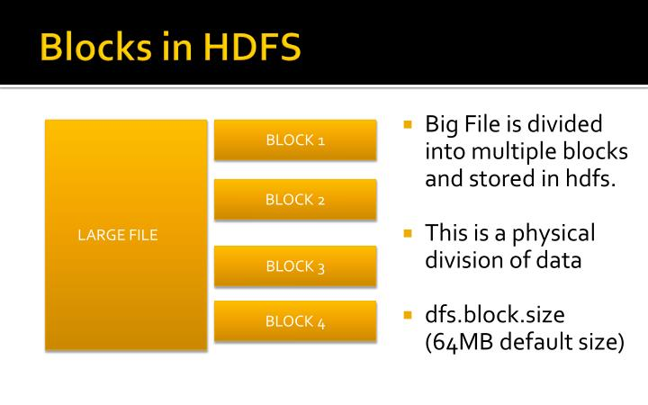 Blocks in HDFS