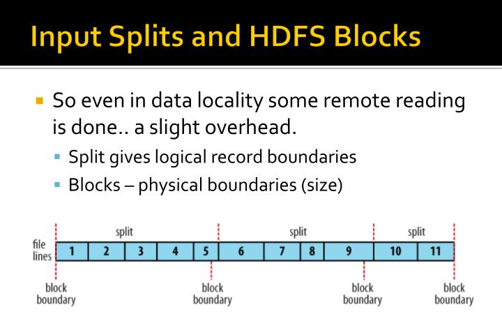 Input Splits and HDFS Blocks