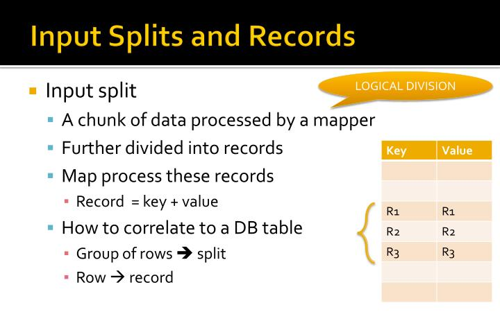 Input Splits and Records