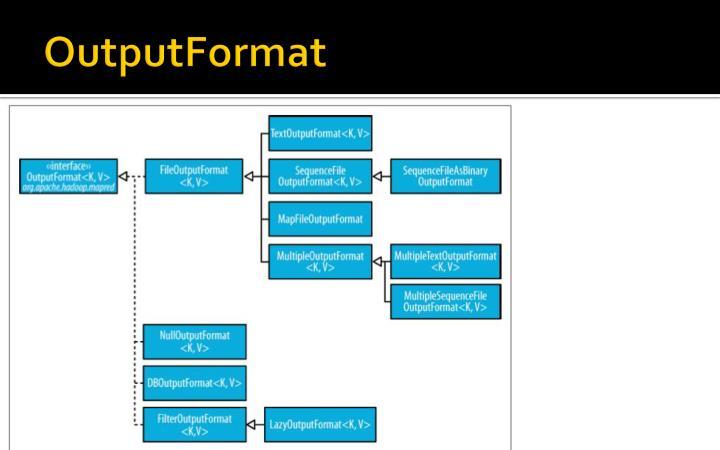 OutputFormat