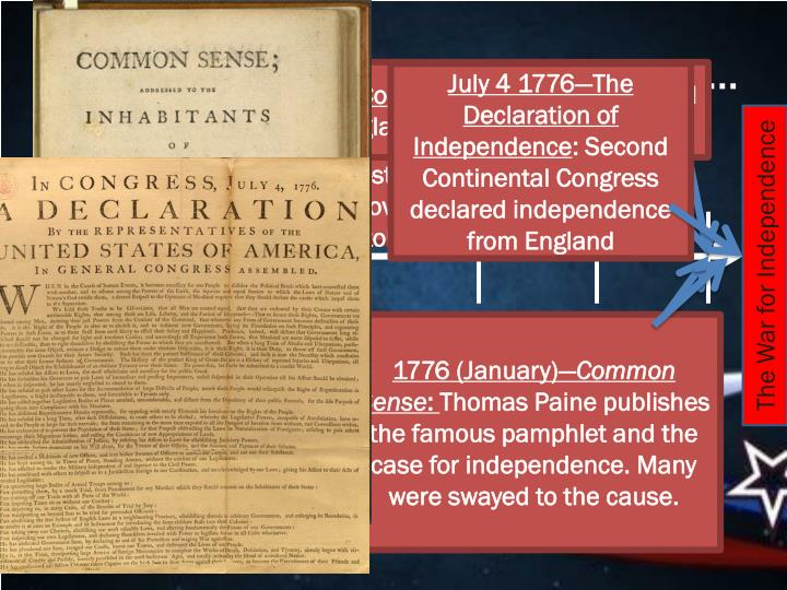 July 4 1776—The Declaration of Independence