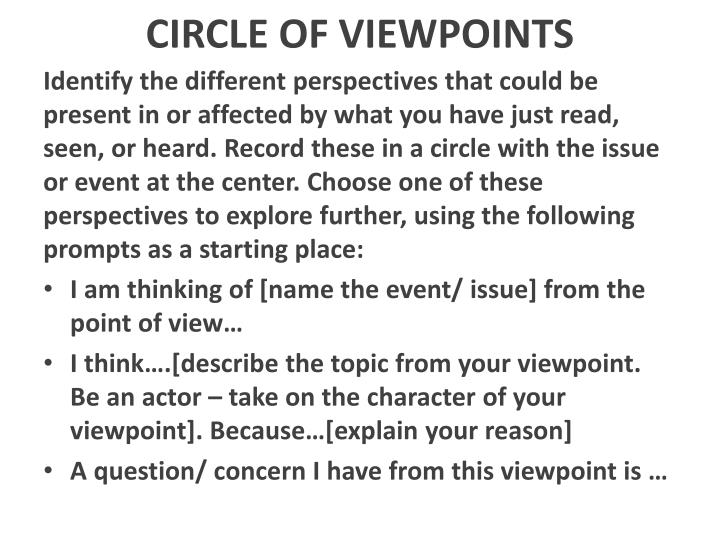 CIRCLE OF VIEWPOINTS