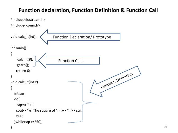 Function declaration, Function Definition & Function Call