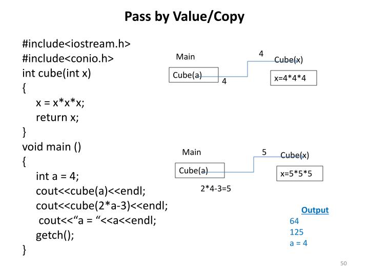 Pass by Value/Copy