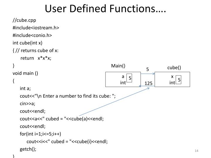 User Defined Functions….