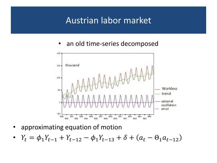 Austrian labor market