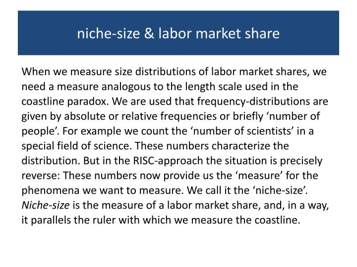 niche-size & labor market share
