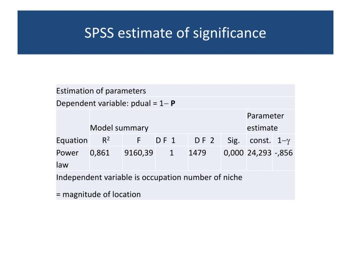SPSS estimate of significance