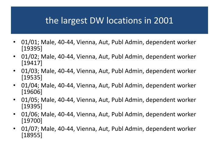 the largest DW locations in 2001