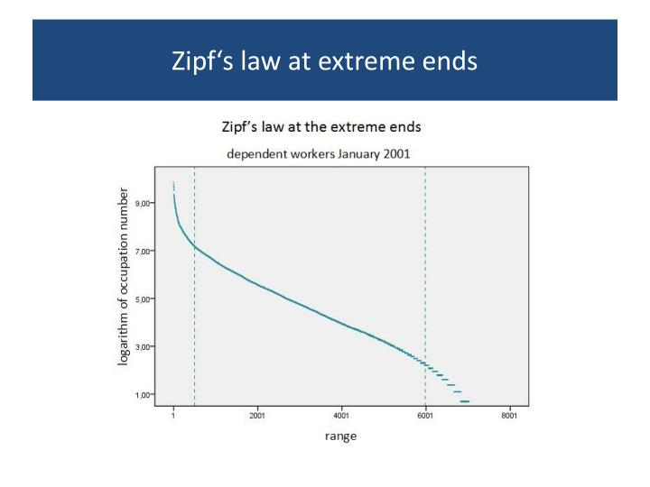 Zipf's law at extreme ends