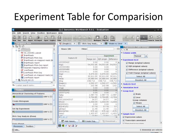 Experiment Table for