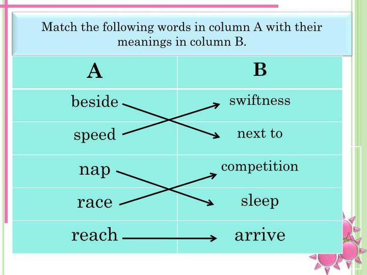 Match the following words in column A with their meanings in column B.