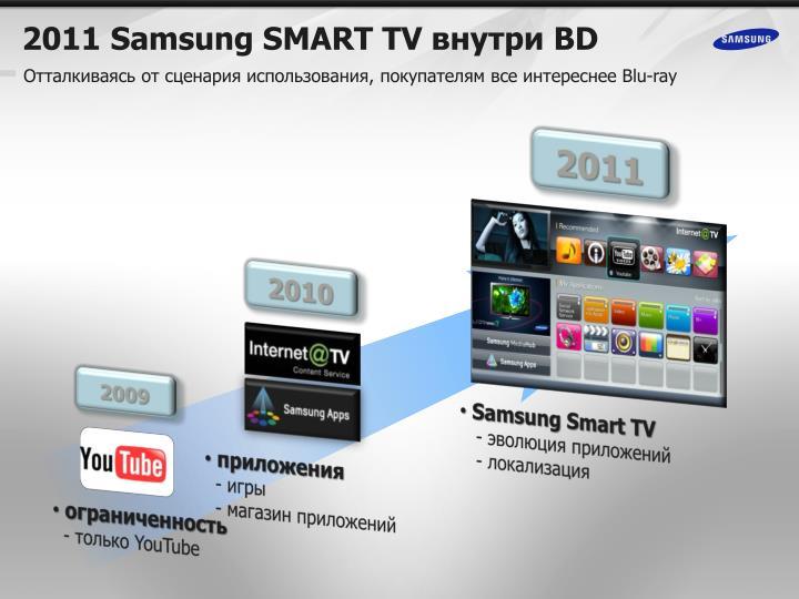 2011 Samsung SMART TV