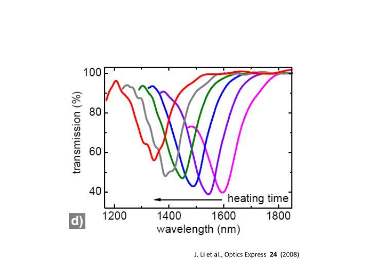 J. Li et al., Optics Express