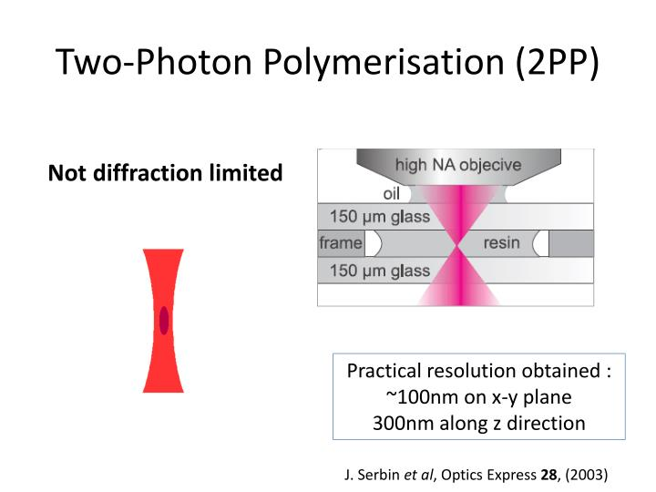 Two-Photon Polymerisation (2PP)