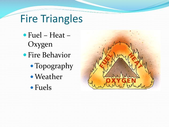 Fire triangles