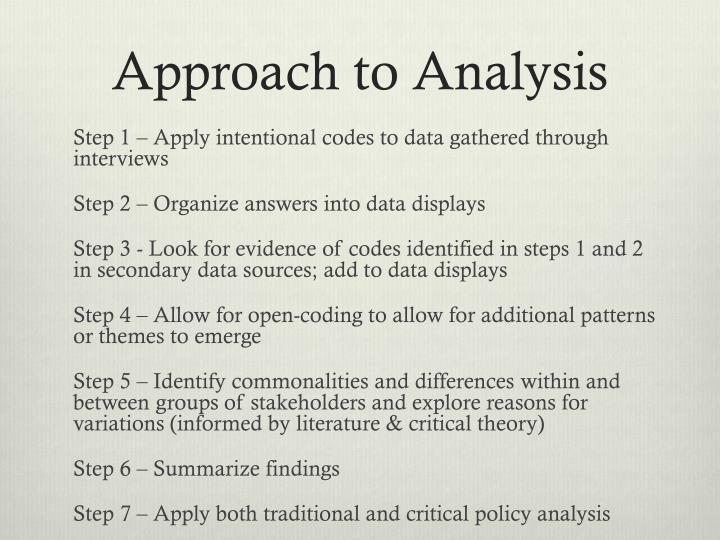 Approach to Analysis