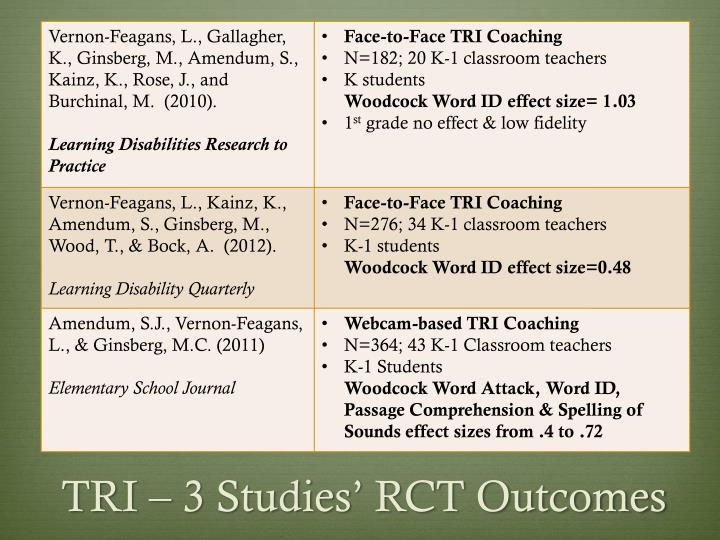 TRI – 3 Studies' RCT Outcomes