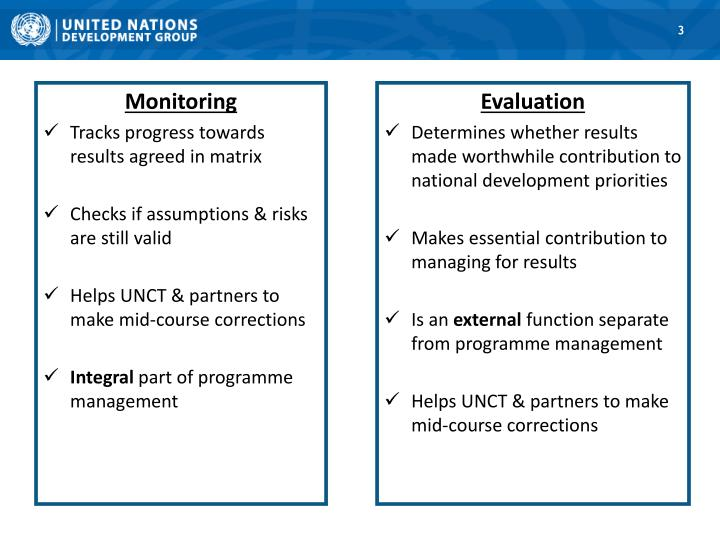 Monitoring and Evaluation are