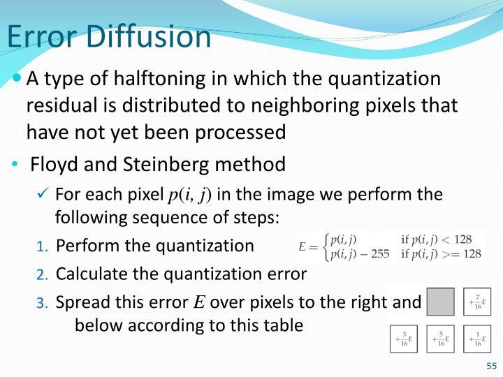 Error Diffusion