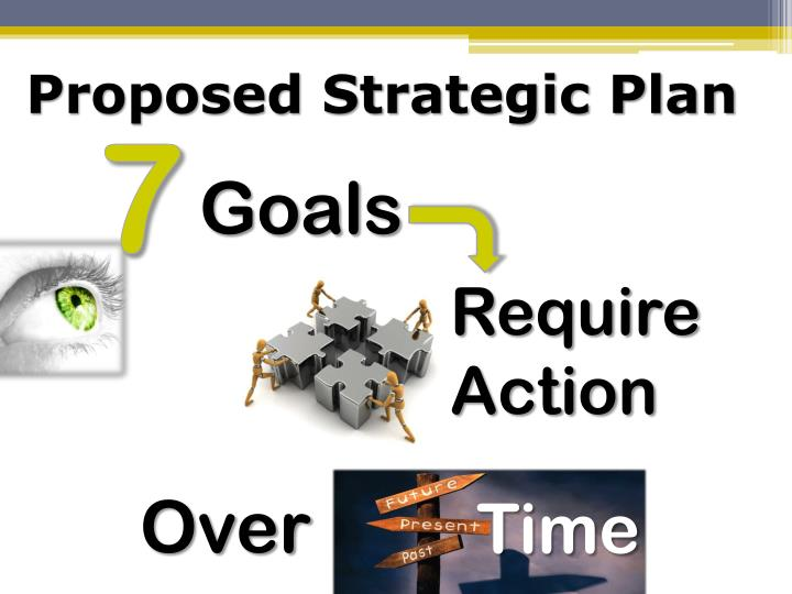 Proposed Strategic Plan