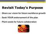 revisit today s purpose