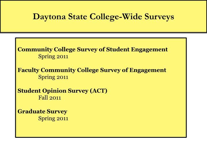 Daytona State College-Wide Surveys