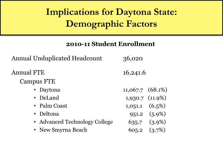 Implications for Daytona State: