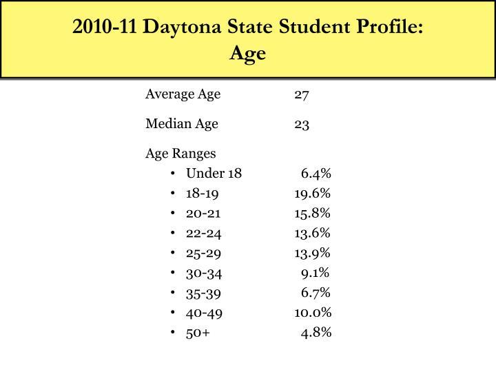 2010-11 Daytona State Student Profile: