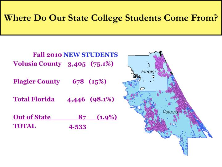 Where Do Our State College Students Come From?