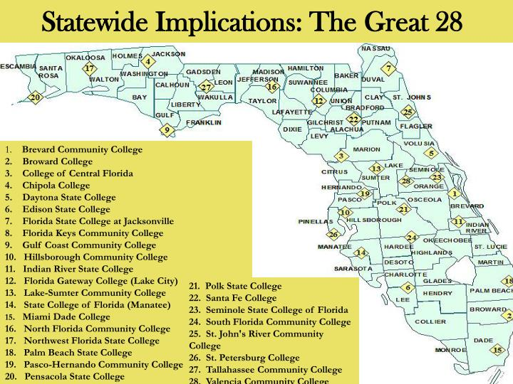 Statewide Implications: The Great 28