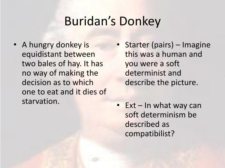 Buridan's