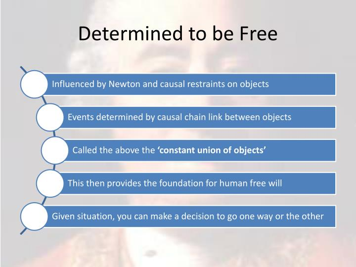 Determined to be Free
