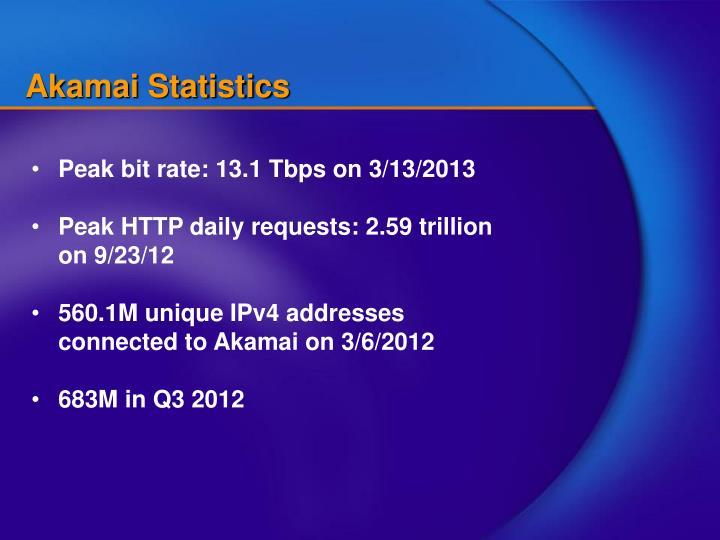 Akamai Statistics
