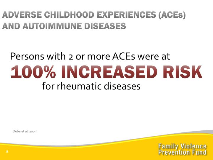 ADVERSE CHILDHOOD EXPERIENCES (ACEs) AND AUTOIMMUNE DISEASES