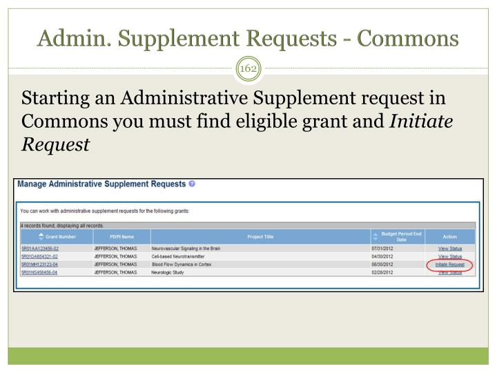 Admin. Supplement Requests - Commons
