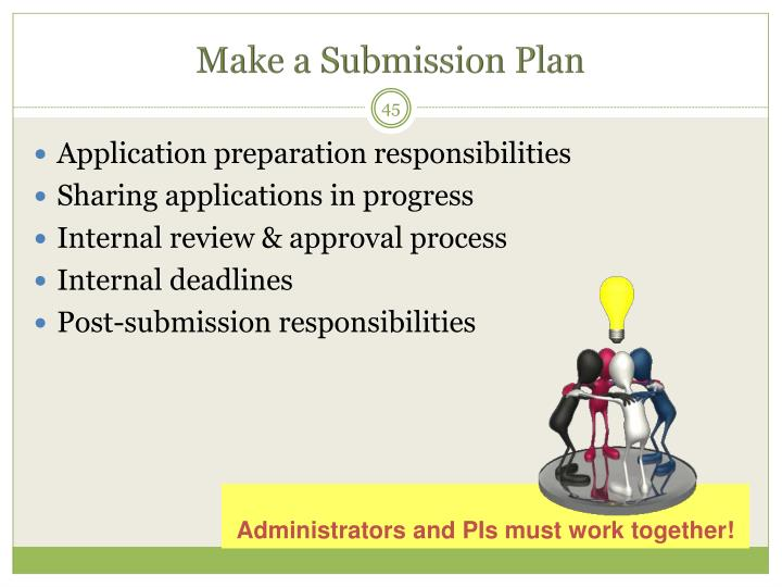 Make a Submission Plan