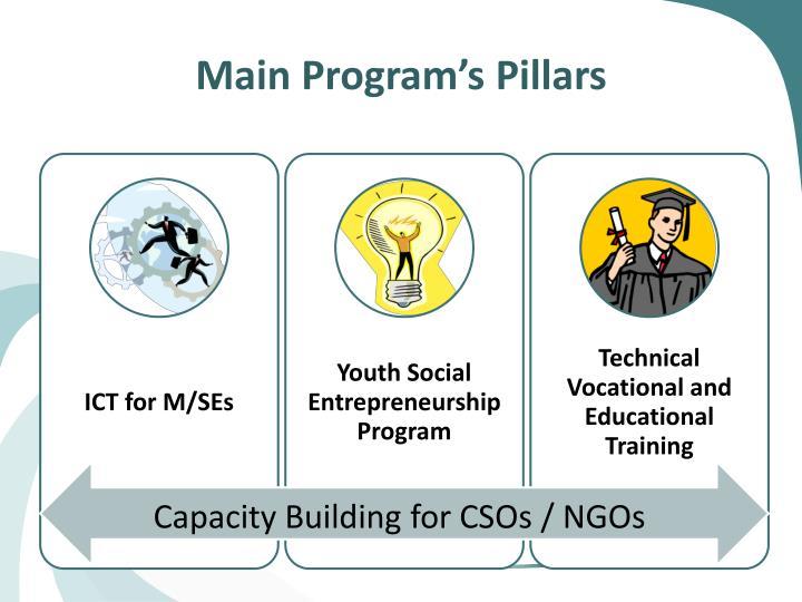 Main Program's Pillars