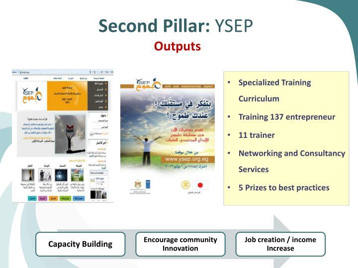 Second Pillar: