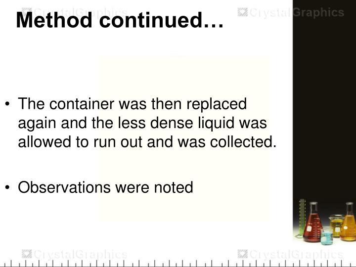 Method continued…